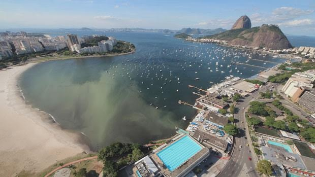 Rio water problems