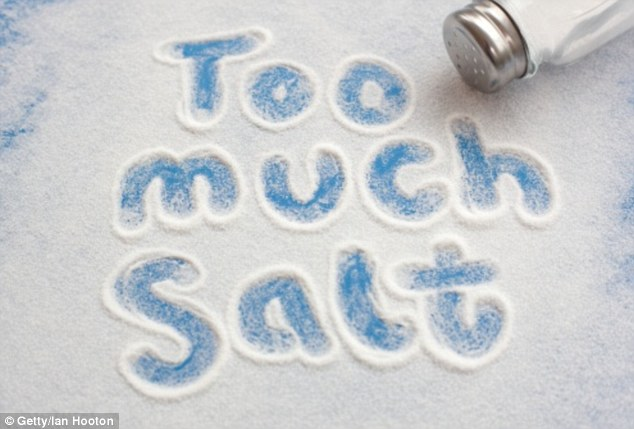 Image result for The More Salt In Your Diet, the Higher Your Risk of Premature Death